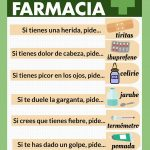 Vocabulario: Farmacia