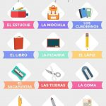 Vocabulario: Vuelta al cole